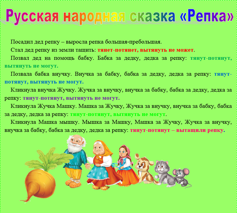 Сценарий сказки репка-сценарии сказок