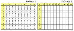 табл1
