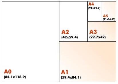 Как лист а1 сделать а4